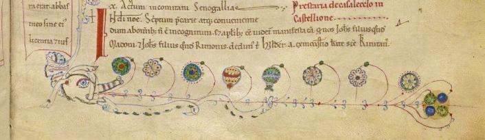 Chronicon Casauriense, dettaglio